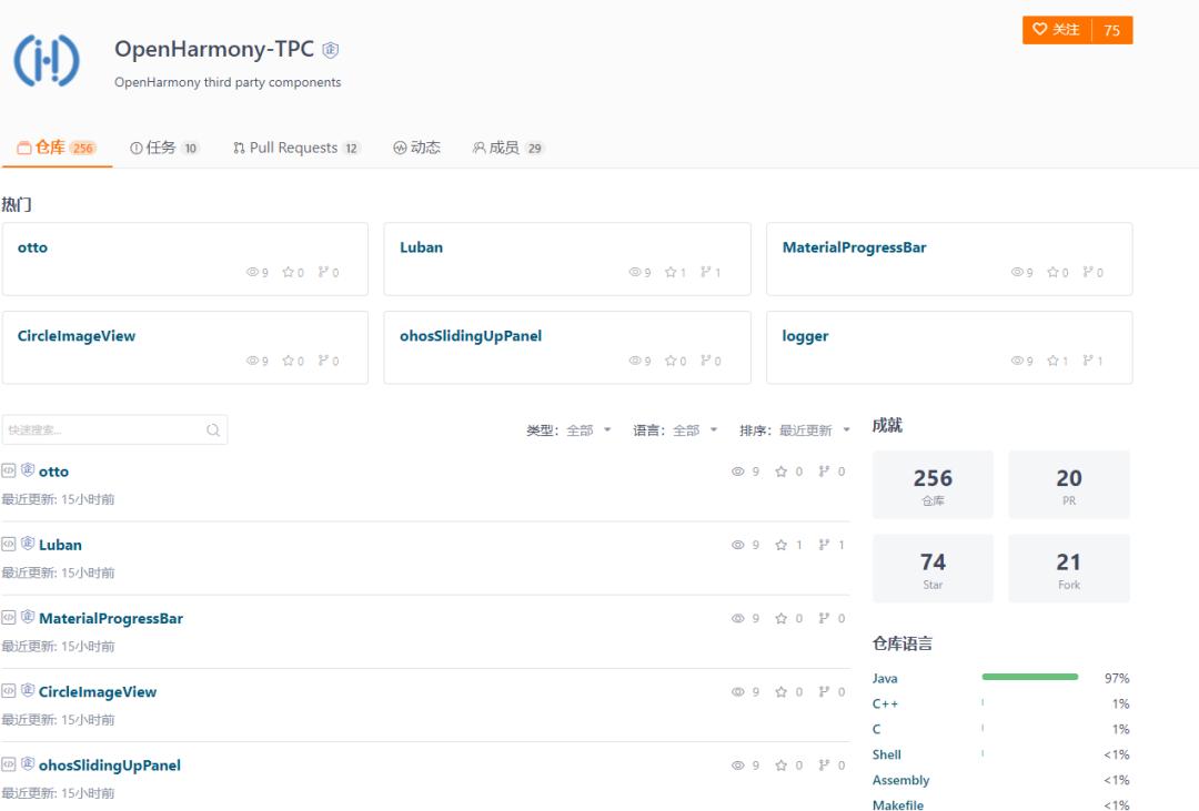 好消息,又有400多个组件支持鸿蒙了!